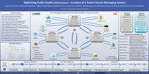 IHRC will be attending the 2016 Public Health Informatics Conference